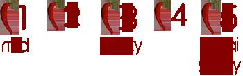 thai-red-chili-pepper-scale